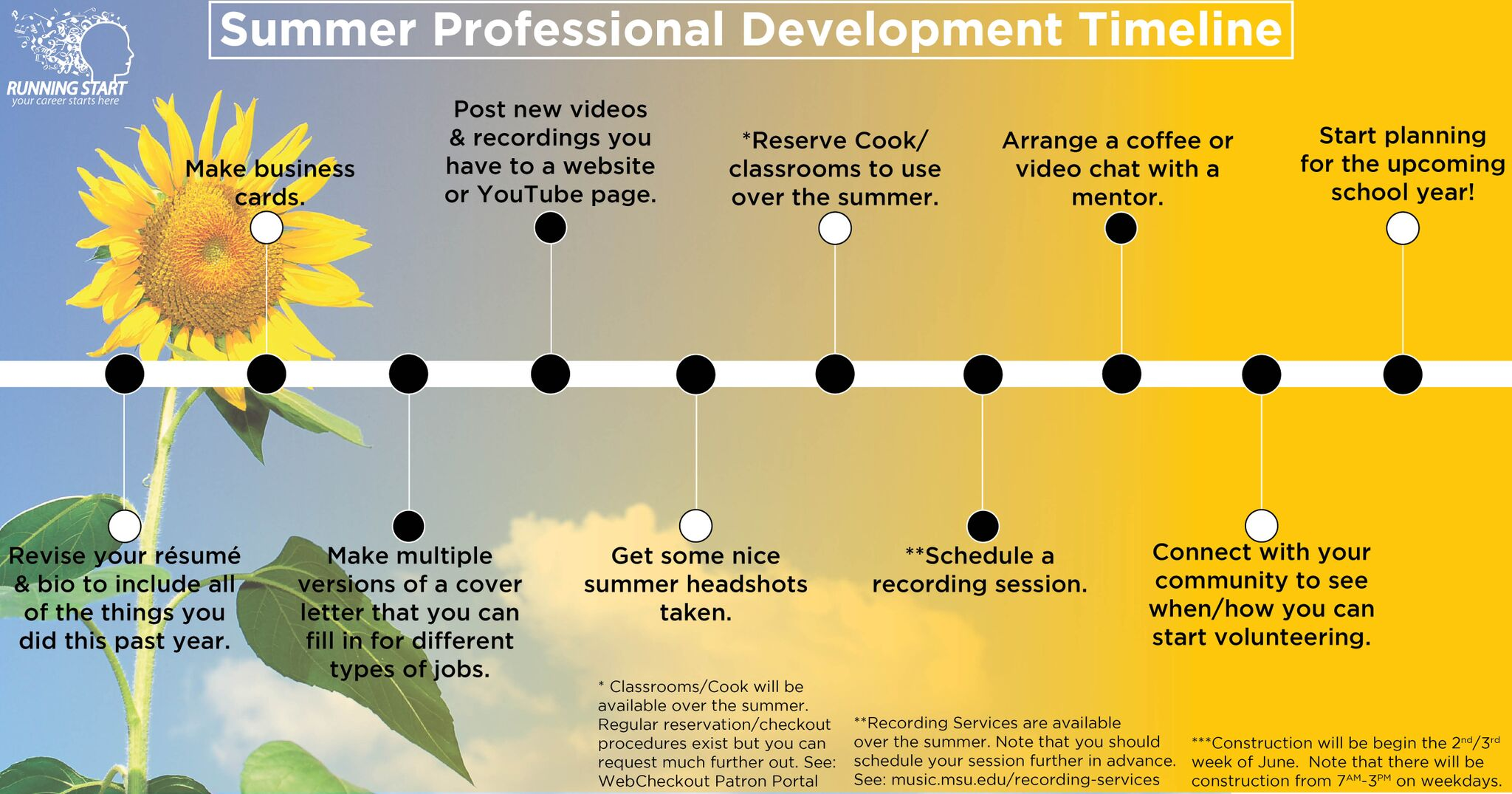Looking to make the most of your summer? Here's a helpful timeline! image